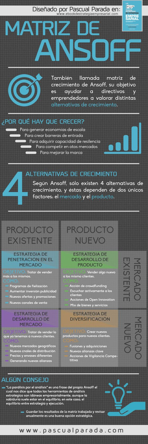 matriz-ansoff-marketing-experto-alfredo-cortes